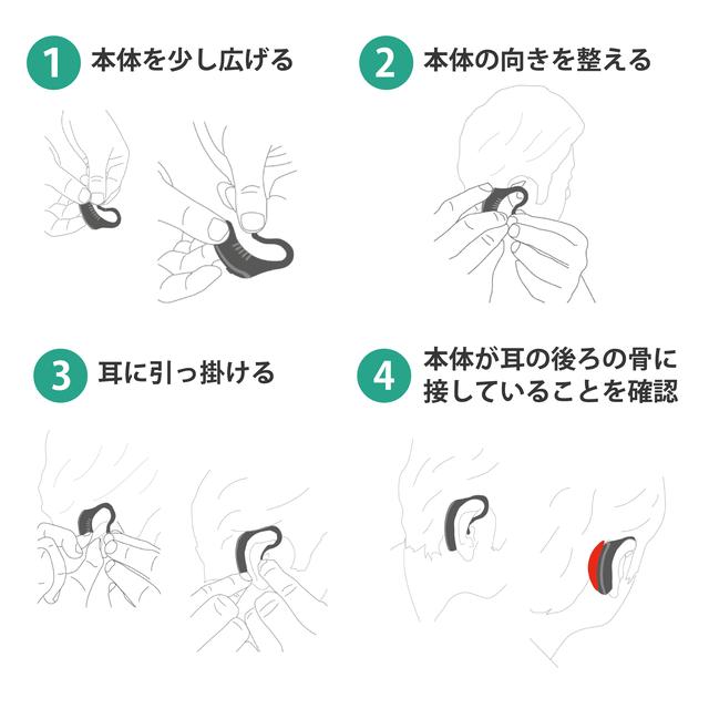 1.本体を少し広げる 2.本体の向きを整える 3.耳に引っ掛ける 4.本体が耳の後ろの骨に接していることを確認