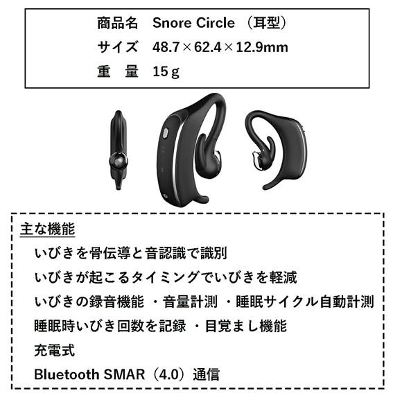 製品仕様 商品名:Snore Circle(耳型) サイズ:48.7×62.4×12.9mm 重量:15g 主な機能: ・いびきを骨伝導と音認識で識別 ・いびきが起こるタイミングでいびきを軽減 ・いびきの録音機能・音量計測・睡眠サイクル自動計測・睡眠時いびき回数を記録・目覚まし機能 ・充電式 ・Bluetooth SMAR(4.0)通信